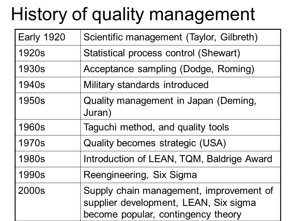 History of quality management Early 1920Scientific management (Taylor, Gilbreth) 1920sStatistical process control (Shewart) 1930sAcceptance sampling (