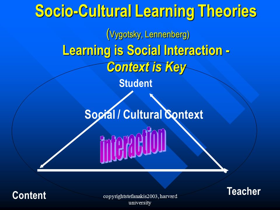 copyrightstefanakis2003, harvard universitySocio-Cultural Learning Theories ( Vygotsky, ( Vygotsky, Lennenberg) Learning is Social Interaction - Context is Key Student Teacher Content Social / Cultural Context