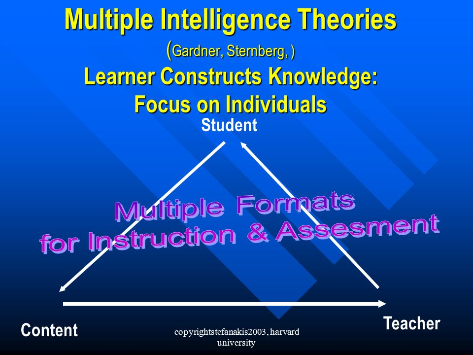copyrightstefanakis2003, harvard university Multiple Intelligence Theories ( Gardner, ( Gardner, Sternberg, ) Learner Constructs Knowledge: Focus on Individuals Student Teacher Content