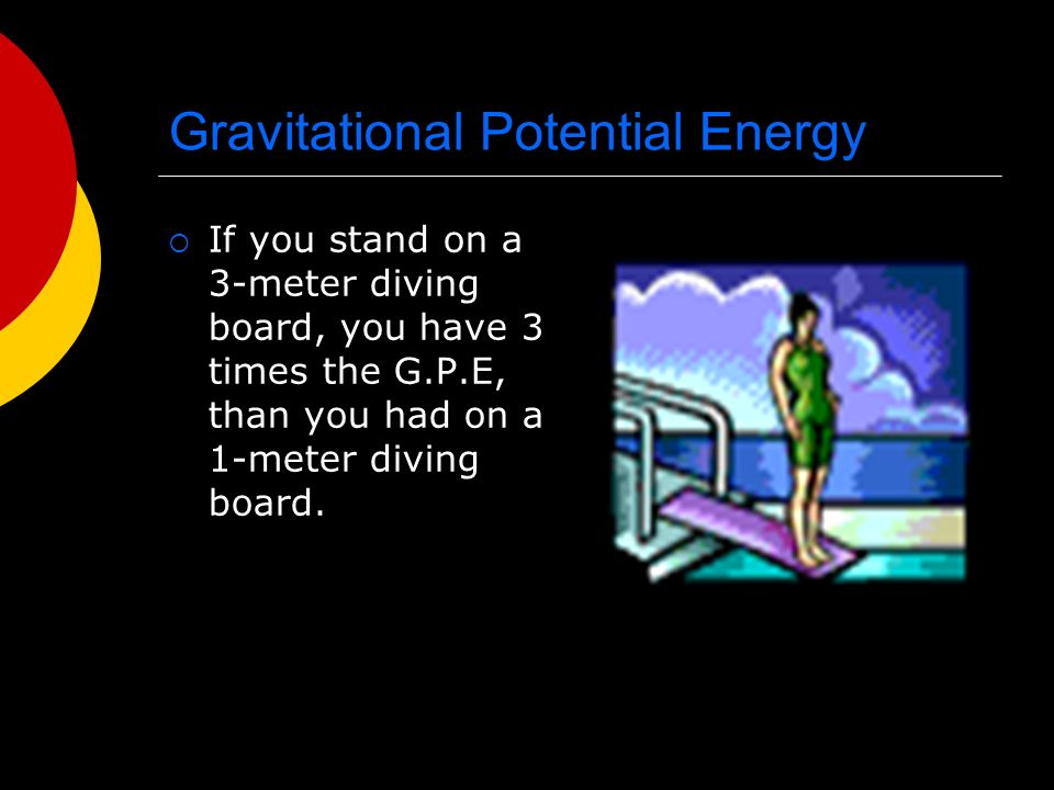 Gravitational Potential Energy  If you stand on a 3-meter diving board, you have 3 times the G.P.E, than you had on a 1-meter diving board.