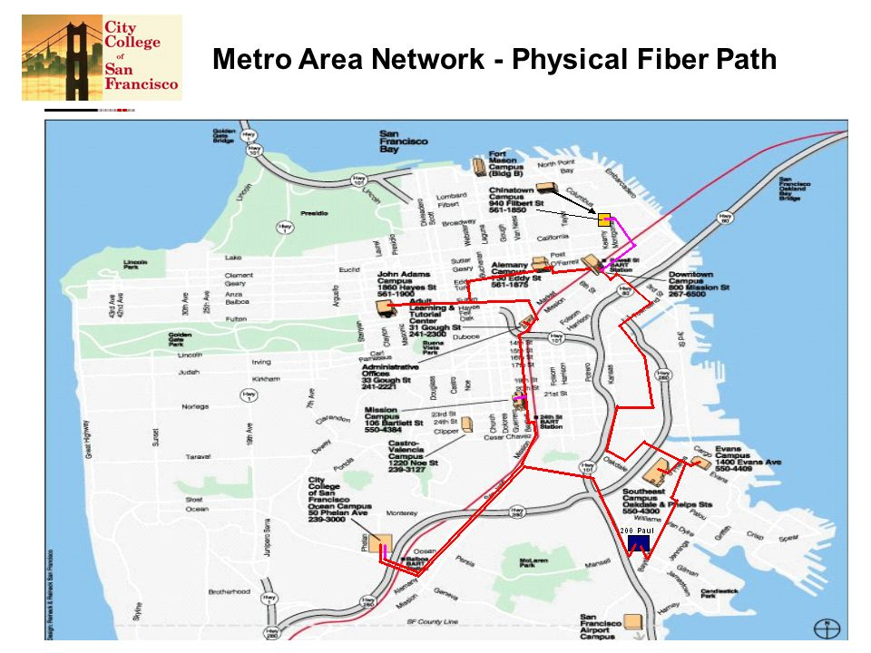 Metro Area Network - Physical Fiber Path