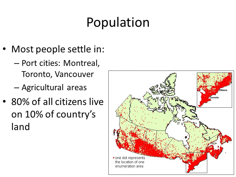 Population Most people settle in: – Port cities: Montreal, Toronto, Vancouver – Agricultural areas 80% of all citizens live on 10% of country's land
