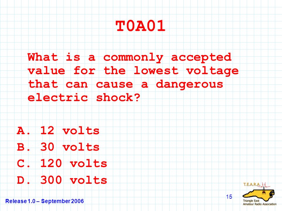Release 1.0 – September 2006 15 T0A01 What is a commonly accepted value for the lowest voltage that can cause a dangerous electric shock.