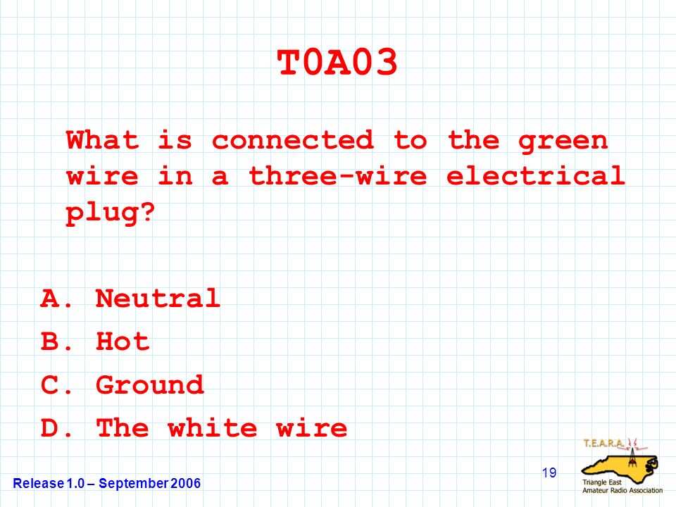 Release 1.0 – September 2006 19 T0A03 What is connected to the green wire in a three-wire electrical plug.