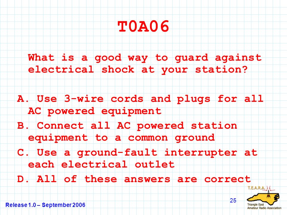 Release 1.0 – September 2006 25 T0A06 What is a good way to guard against electrical shock at your station.
