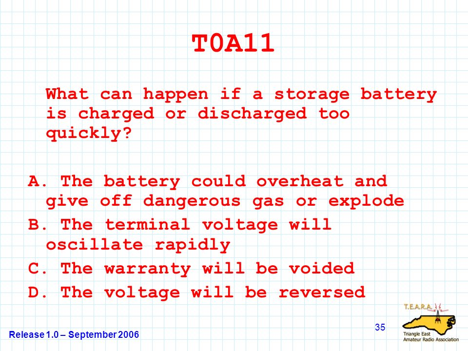 Release 1.0 – September 2006 35 T0A11 What can happen if a storage battery is charged or discharged too quickly.