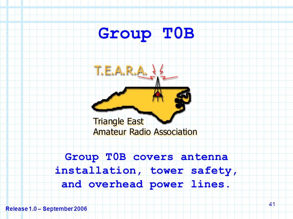 Release 1.0 – September 2006 41 Group T0B Group T0B covers antenna installation, tower safety, and overhead power lines.