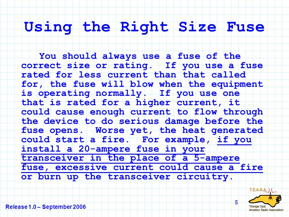 Release 1.0 – September 2006 5 Using the Right Size Fuse You should always use a fuse of the correct size or rating.