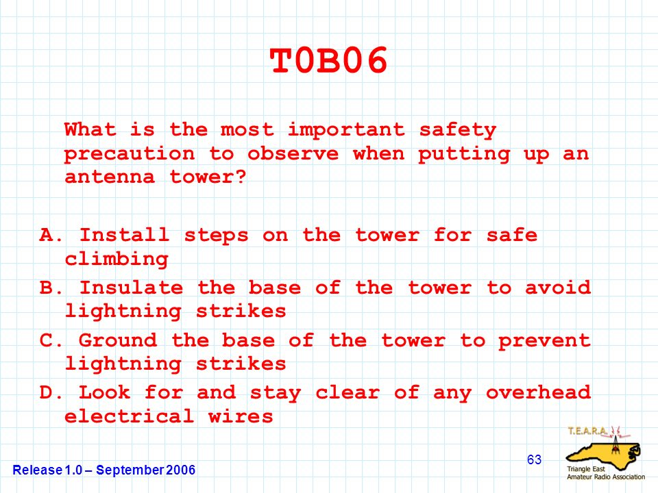 Release 1.0 – September 2006 63 T0B06 What is the most important safety precaution to observe when putting up an antenna tower.