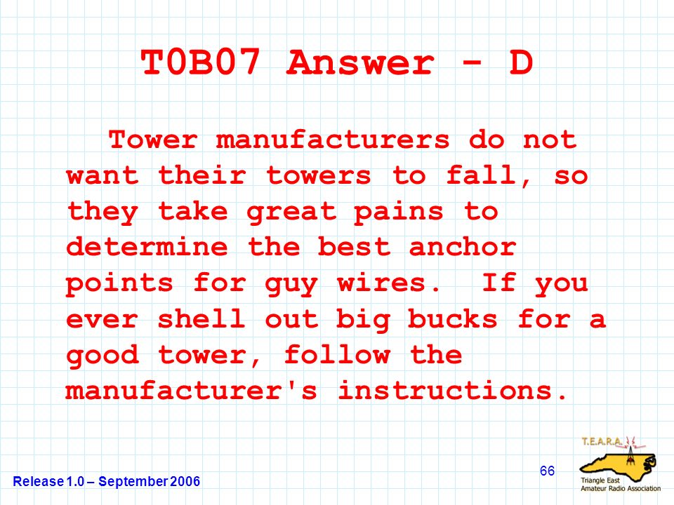 Release 1.0 – September 2006 66 T0B07 Answer - D Tower manufacturers do not want their towers to fall, so they take great pains to determine the best anchor points for guy wires.