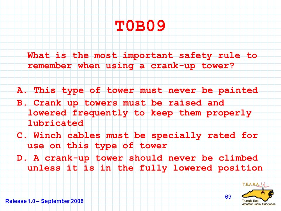 Release 1.0 – September 2006 69 T0B09 What is the most important safety rule to remember when using a crank-up tower.
