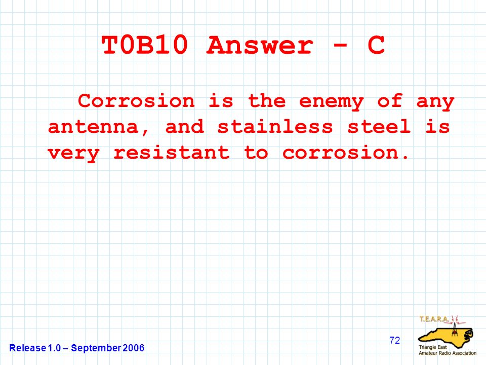 Release 1.0 – September 2006 72 T0B10 Answer - C Corrosion is the enemy of any antenna, and stainless steel is very resistant to corrosion.