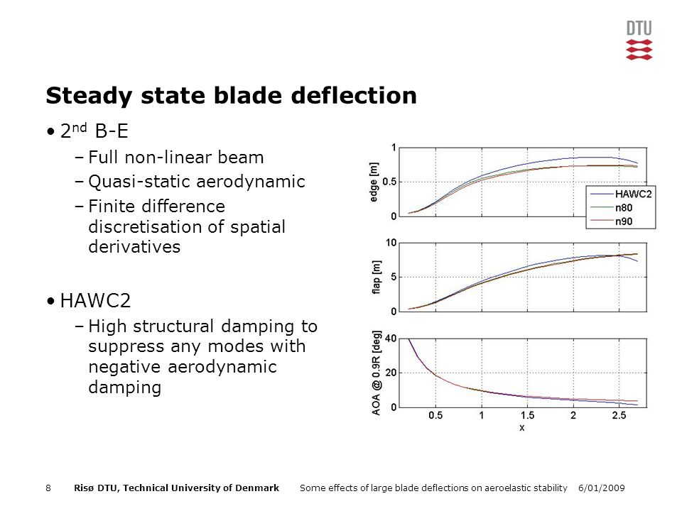 6/01/2009Some effects of large blade deflections on aeroelastic stability8Risø DTU, Technical University of Denmark Steady state blade deflection 2 nd B-E –Full non-linear beam –Quasi-static aerodynamic –Finite difference discretisation of spatial derivatives HAWC2 –High structural damping to suppress any modes with negative aerodynamic damping