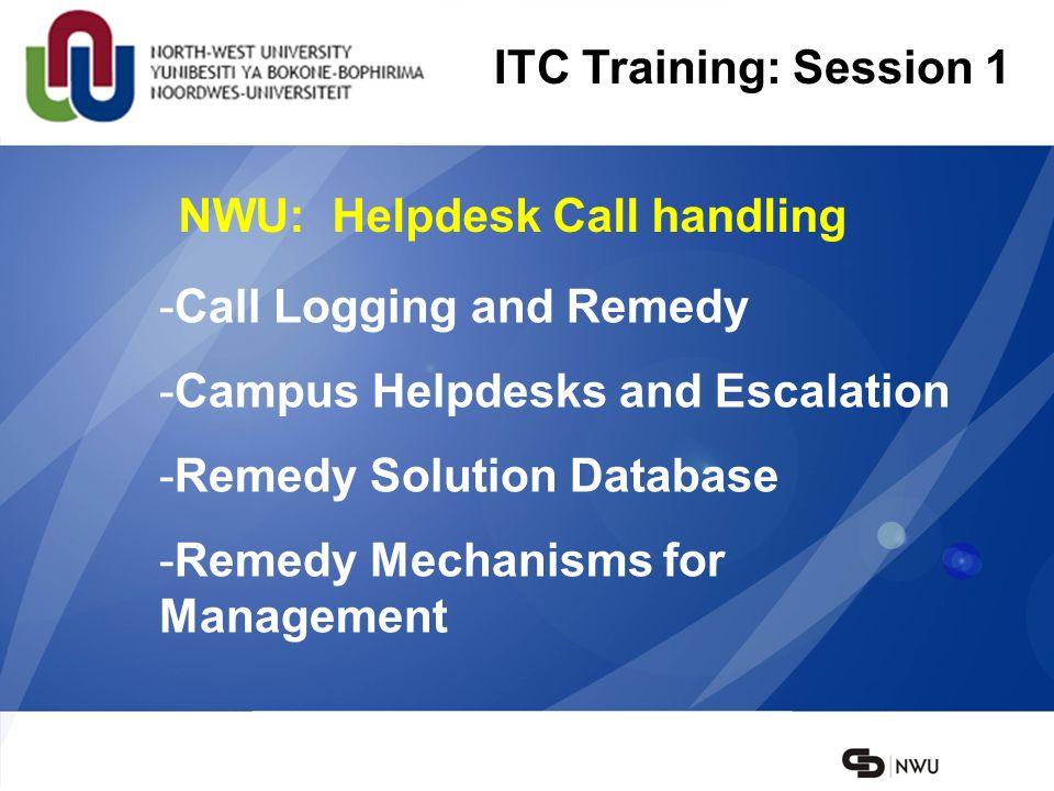 help desk training presentation