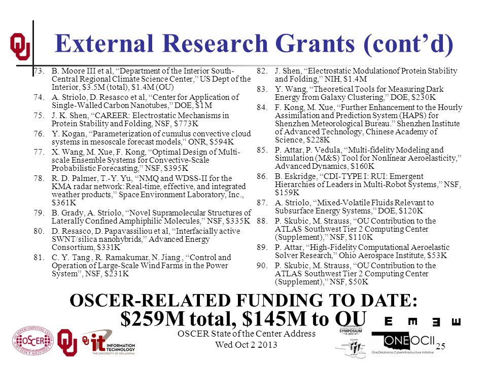 OSCER State of the Center Address Wed Oct External Research Grants (cont'd) 73.B.