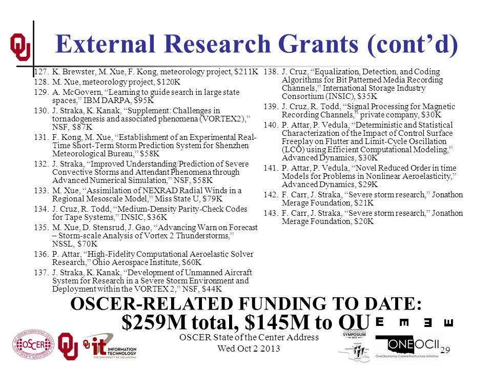 OSCER State of the Center Address Wed Oct External Research Grants (cont'd) 127.K.