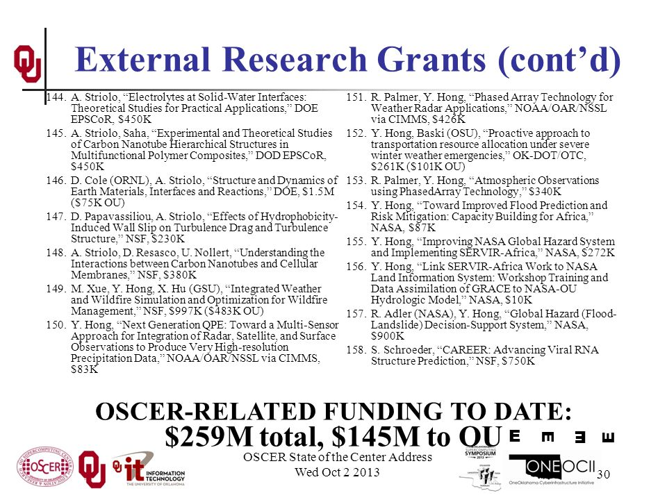 OSCER State of the Center Address Wed Oct External Research Grants (cont'd) 144.A.