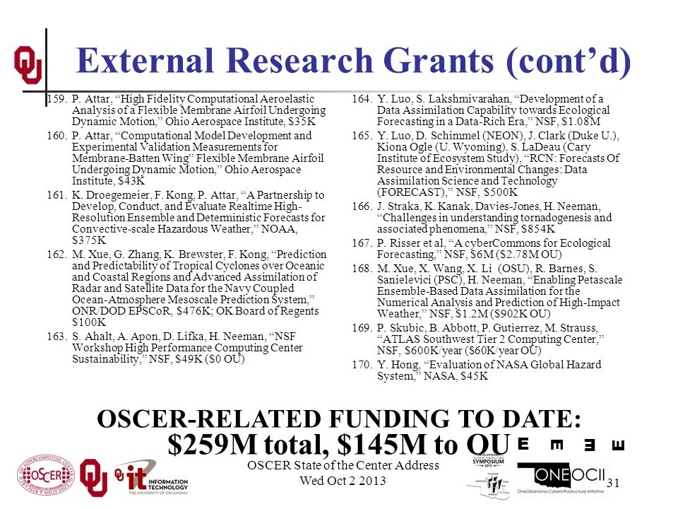 OSCER State of the Center Address Wed Oct External Research Grants (cont'd) 159.P.