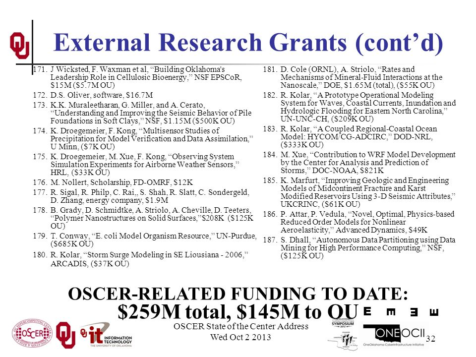 OSCER State of the Center Address Wed Oct External Research Grants (cont'd) 171.J Wicksted, F.