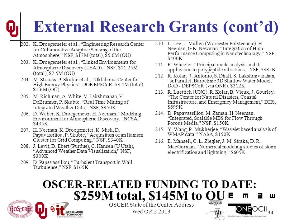 OSCER State of the Center Address Wed Oct External Research Grants (cont'd) 202.K.