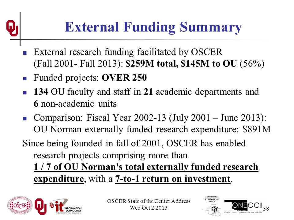 OSCER State of the Center Address Wed Oct External Funding Summary External research funding facilitated by OSCER (Fall Fall 2013): $259M total, $145M to OU (56%) Funded projects: OVER OU faculty and staff in 21 academic departments and 6 non-academic units Comparison: Fiscal Year (July 2001 – June 2013): OU Norman externally funded research expenditure: $891M Since being founded in fall of 2001, OSCER has enabled research projects comprising more than 1 / 7 of OU Norman s total externally funded research expenditure, with a 7-to-1 return on investment.