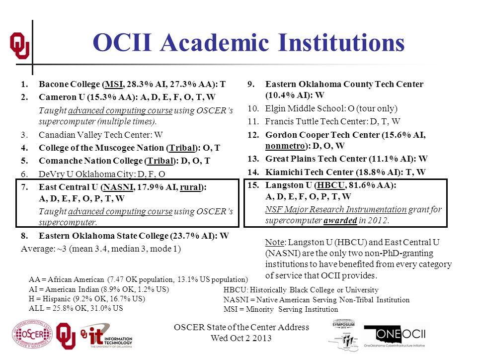 OCII Academic Institutions 1.Bacone College (MSI, 28.3% AI, 27.3% AA): T 2.Cameron U (15.3% AA): A, D, E, F, O, T, W Taught advanced computing course using OSCER's supercomputer (multiple times).