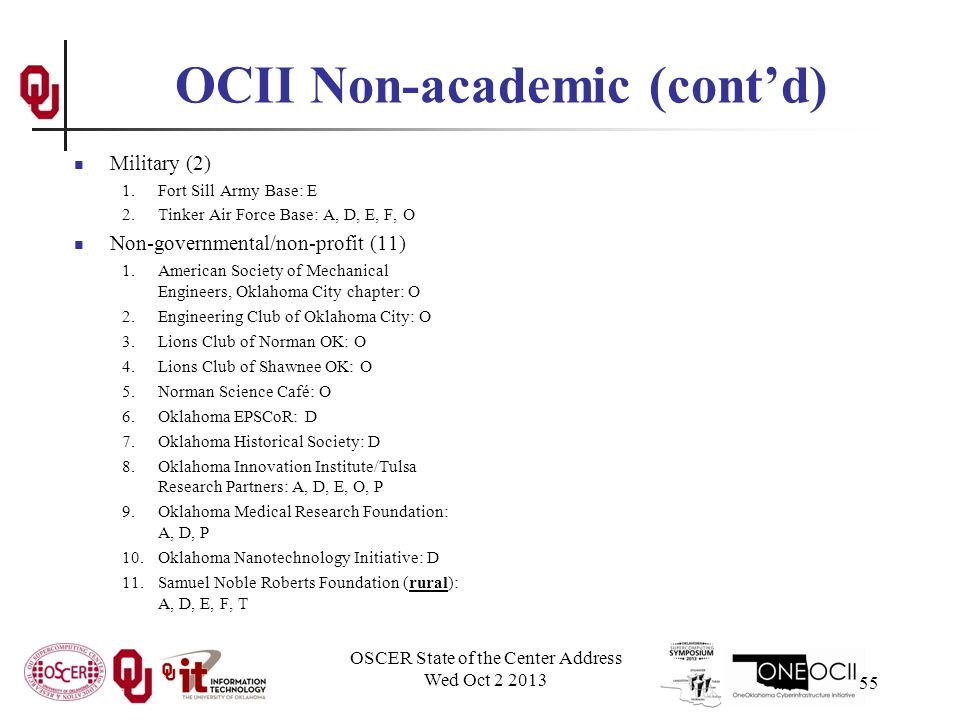 OCII Non-academic (cont'd) Military (2) 1.Fort Sill Army Base: E 2.Tinker Air Force Base: A, D, E, F, O Non-governmental/non-profit (11) 1.American Society of Mechanical Engineers, Oklahoma City chapter: O 2.Engineering Club of Oklahoma City: O 3.Lions Club of Norman OK: O 4.Lions Club of Shawnee OK: O 5.Norman Science Café: O 6.Oklahoma EPSCoR: D 7.Oklahoma Historical Society: D 8.Oklahoma Innovation Institute/Tulsa Research Partners: A, D, E, O, P 9.Oklahoma Medical Research Foundation: A, D, P 10.Oklahoma Nanotechnology Initiative: D 11.Samuel Noble Roberts Foundation (rural): A, D, E, F, T OSCER State of the Center Address Wed Oct