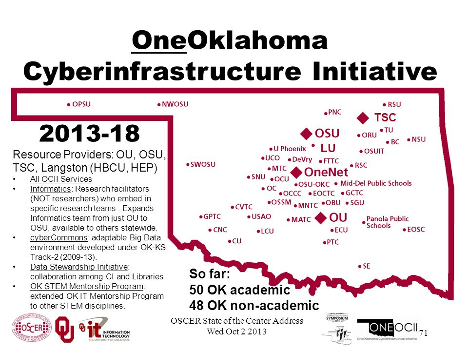 OSCER State of the Center Address Wed Oct OneOklahoma Cyberinfrastructure Initiative Resource Providers: OU, OSU, TSC, Langston (HBCU, HEP) All OCII Services Informatics: Research facilitators (NOT researchers) who embed in specific research teams.