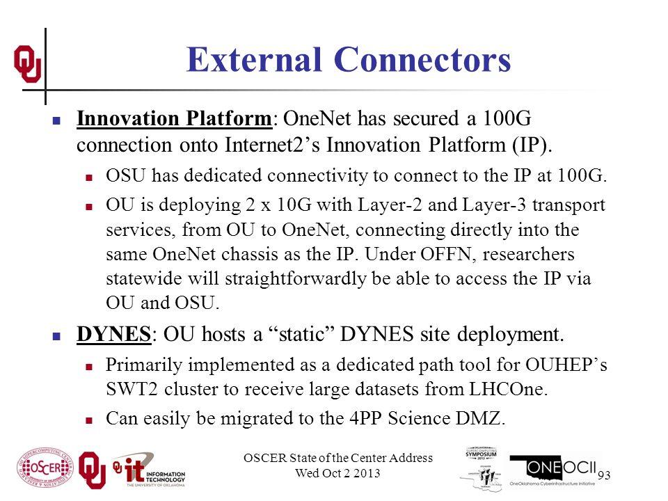 External Connectors Innovation Platform: OneNet has secured a 100G connection onto Internet2's Innovation Platform (IP).
