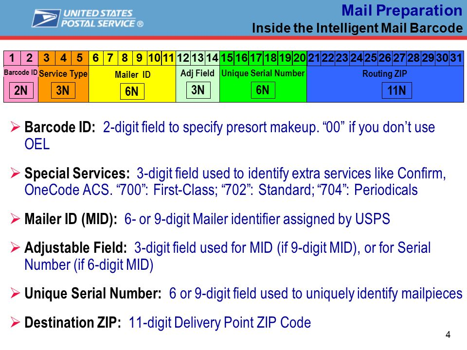 usps intelligent mail barcode serial number