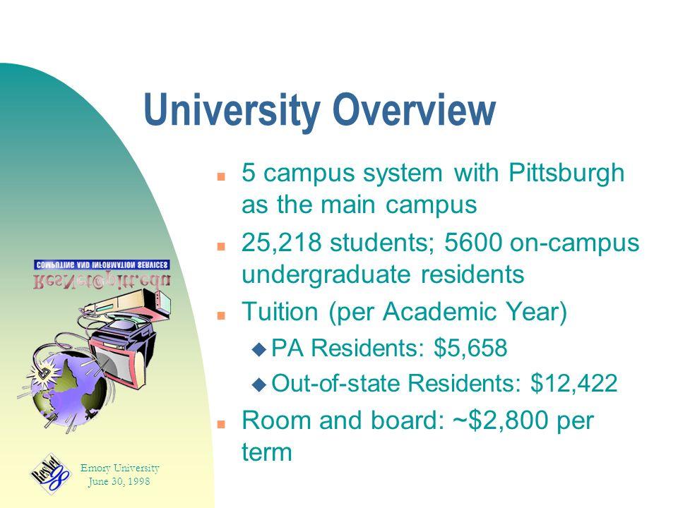 2 Emory University