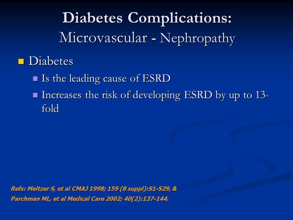 Diabetes Diabetes Is the leading cause of ESRD Is the leading cause of ESRD Increases the risk of developing ESRD by up to 13- fold Increases the risk
