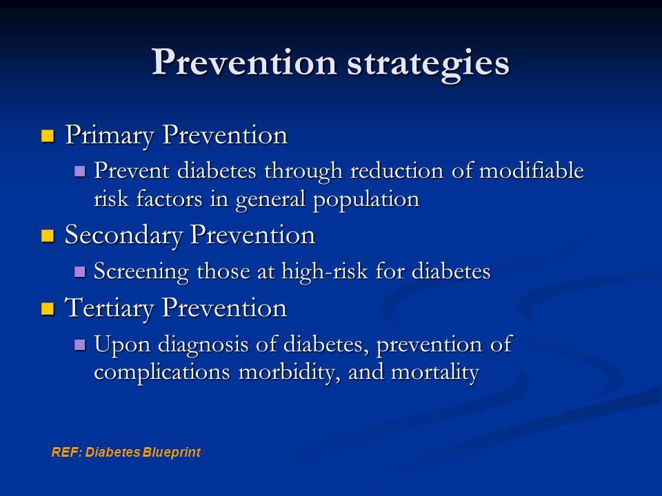 Prevention strategies Primary Prevention Primary Prevention Prevent diabetes through reduction of modifiable risk factors in general population Preven