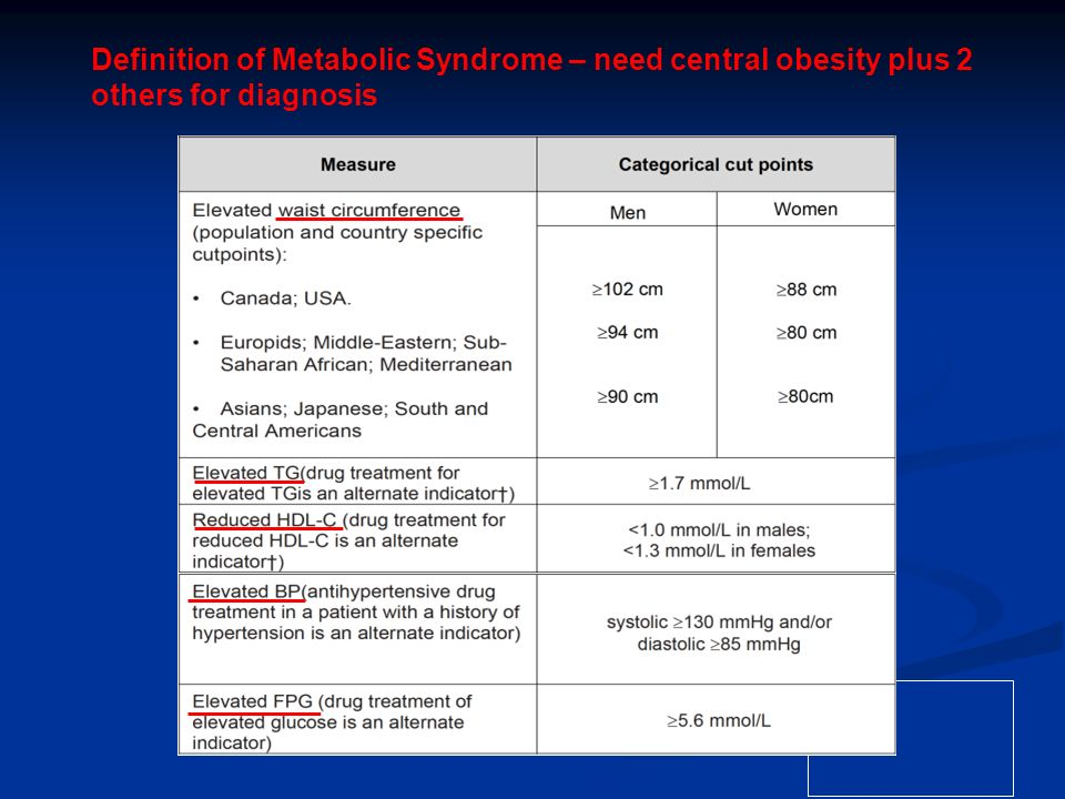 Definition of Metabolic Syndrome – need central obesity plus 2 others for diagnosis