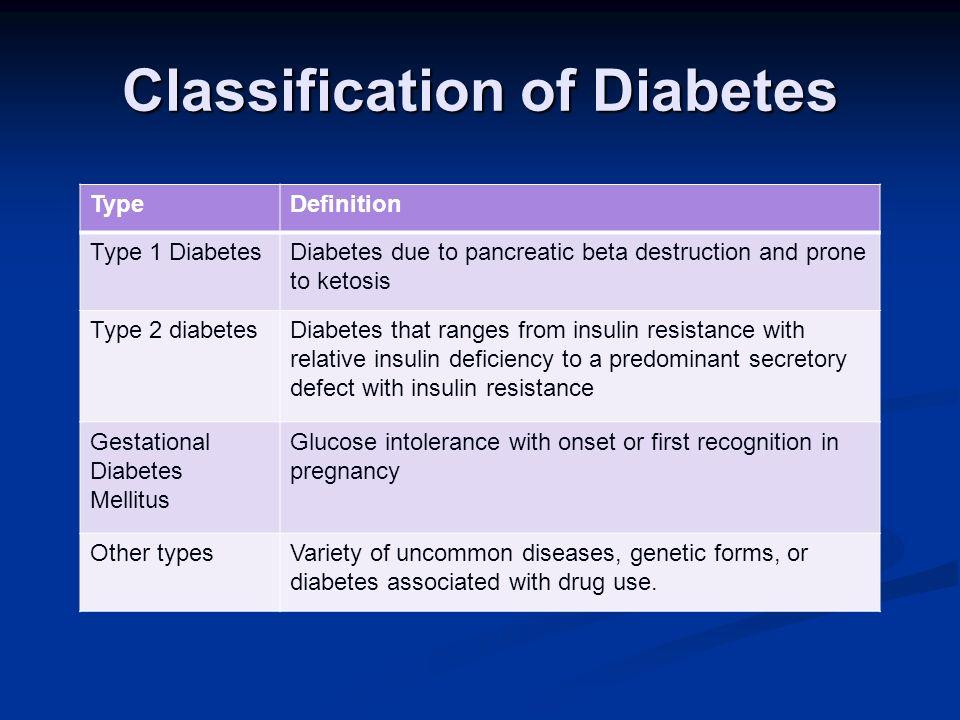 Classification of Diabetes TypeDefinition Type 1 DiabetesDiabetes due to pancreatic beta destruction and prone to ketosis Type 2 diabetesDiabetes that
