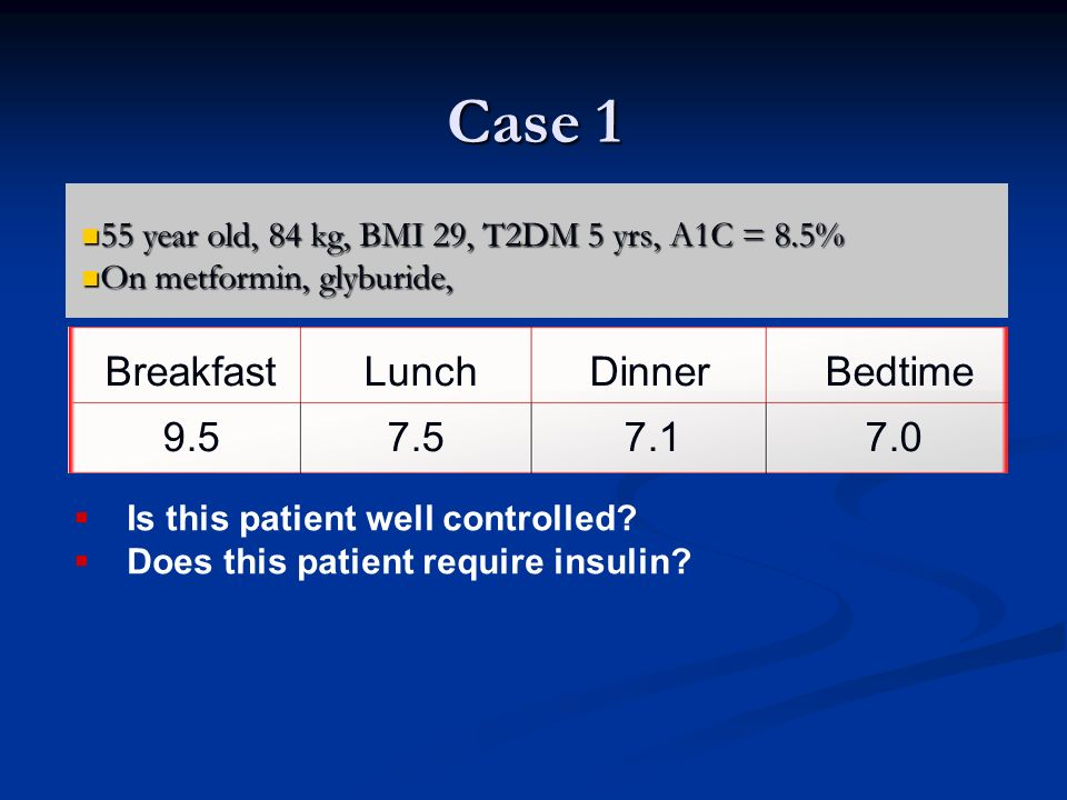 Case 1 Breakfast Lunch Dinner Bedtime 9.5 7.5 7.1 7.0  Is this patient well controlled?  Does this patient require insulin? 55 year old, 84 kg, BMI