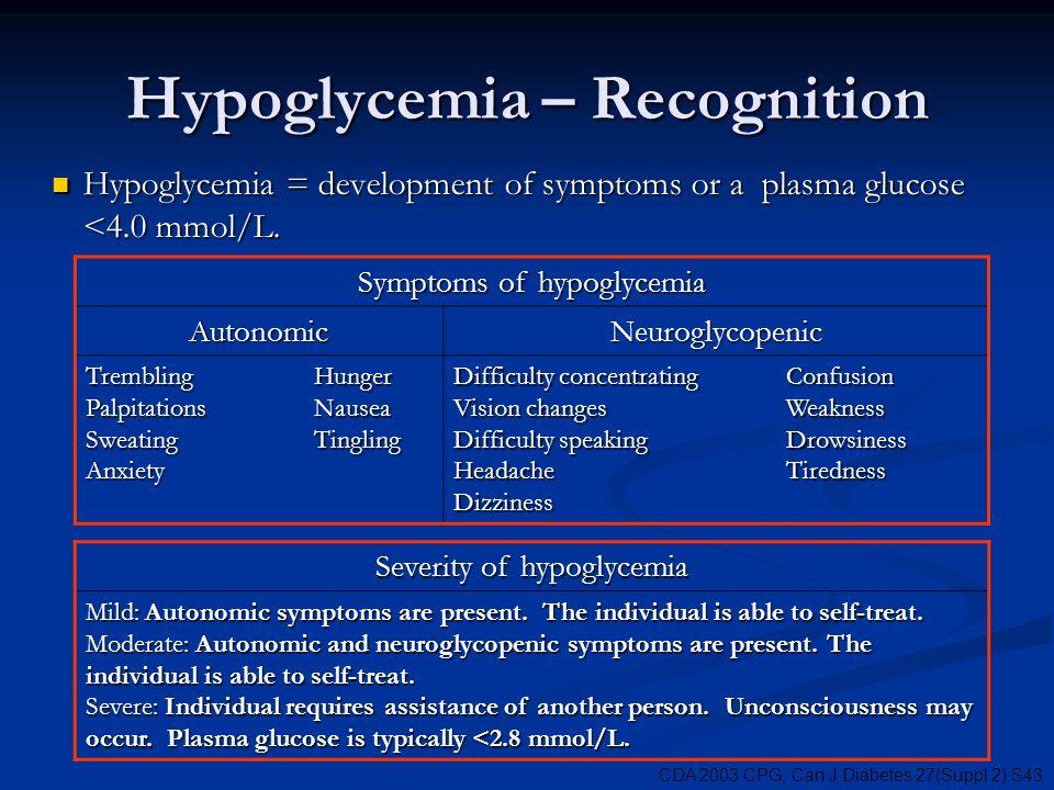 Hypoglycemia – Recognition Hypoglycemia = development of symptoms or a plasma glucose <4.0 mmol/L. Hypoglycemia = development of symptoms or a plasma