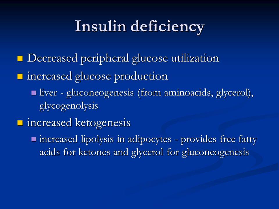 Insulin deficiency Decreased peripheral glucose utilization Decreased peripheral glucose utilization increased glucose production increased glucose pr