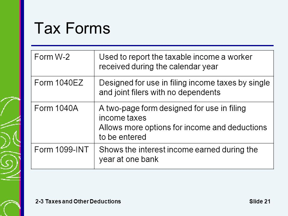 Slide 21 Tax Forms 2-3 Taxes and Other Deductions Form W-2Used to report the taxable income a worker received during the calendar year Form 1040EZDesigned for use in filing income taxes by single and joint filers with no dependents Form 1040AA two-page form designed for use in filing income taxes Allows more options for income and deductions to be entered Form 1099-INTShows the interest income earned during the year at one bank