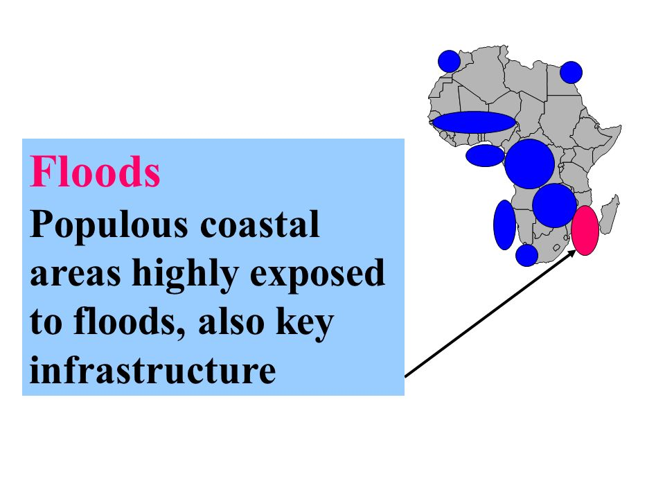 Floods Populous coastal areas highly exposed to floods, also key infrastructure