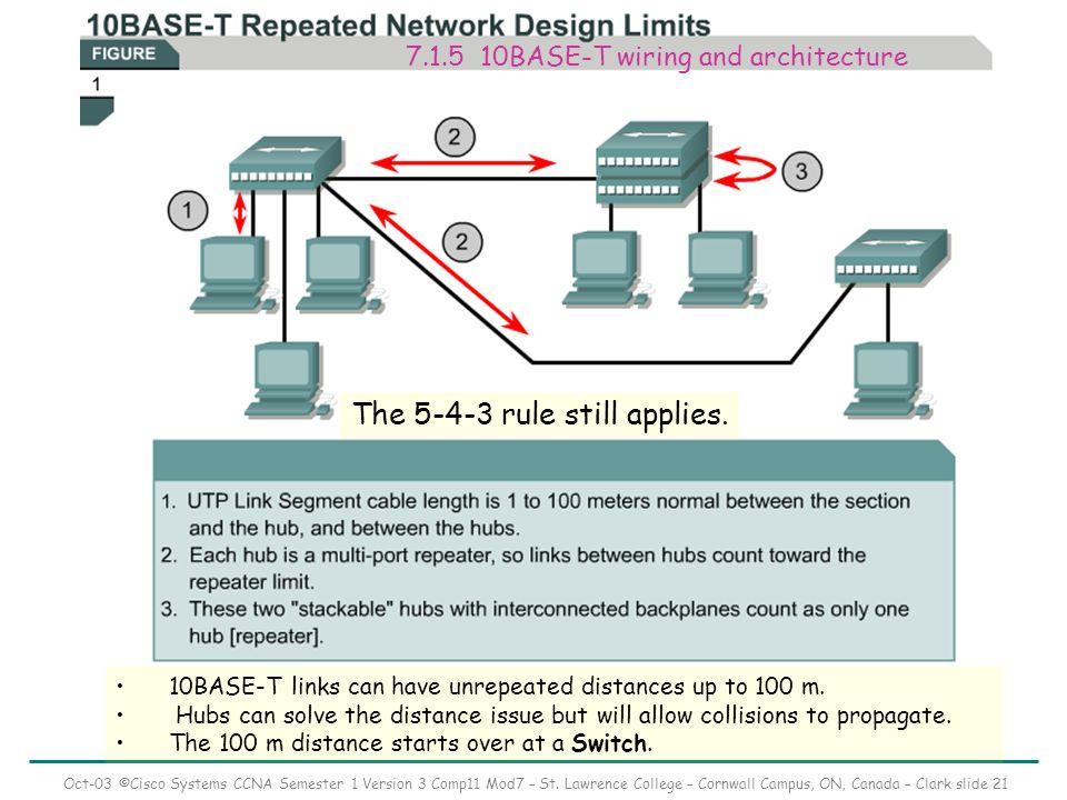 Magnificent 3 Wire Distributor Wiring Diagram Vignette - Wiring ...