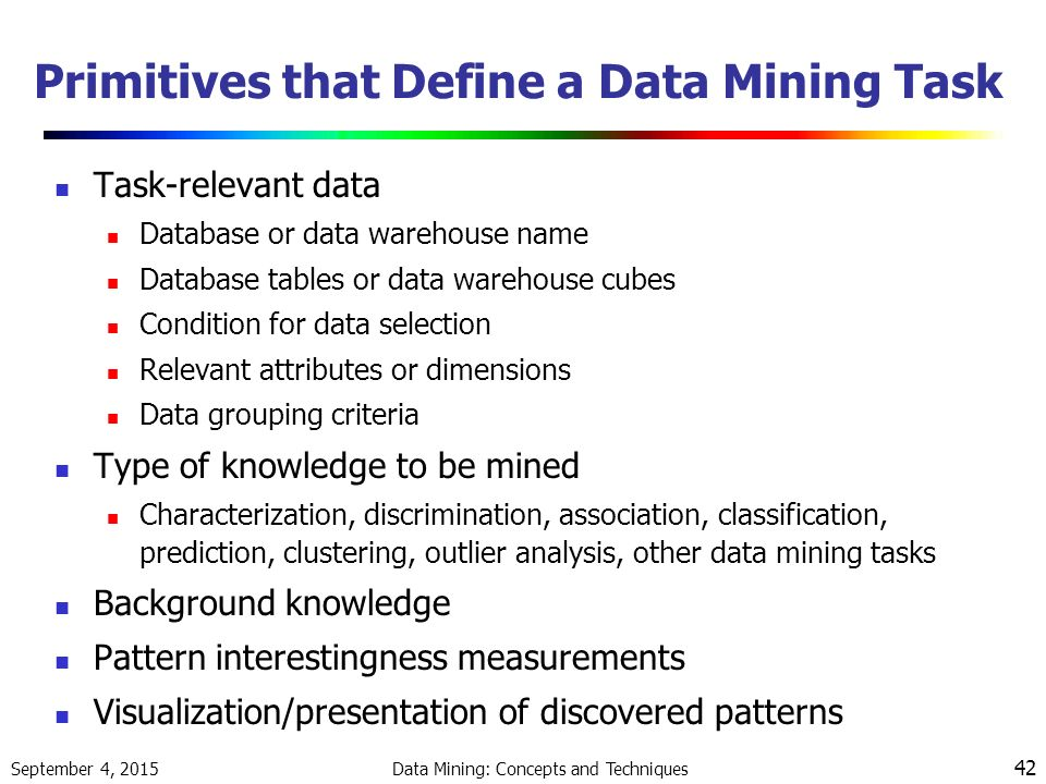 Data mining and data warehousing phd thesis