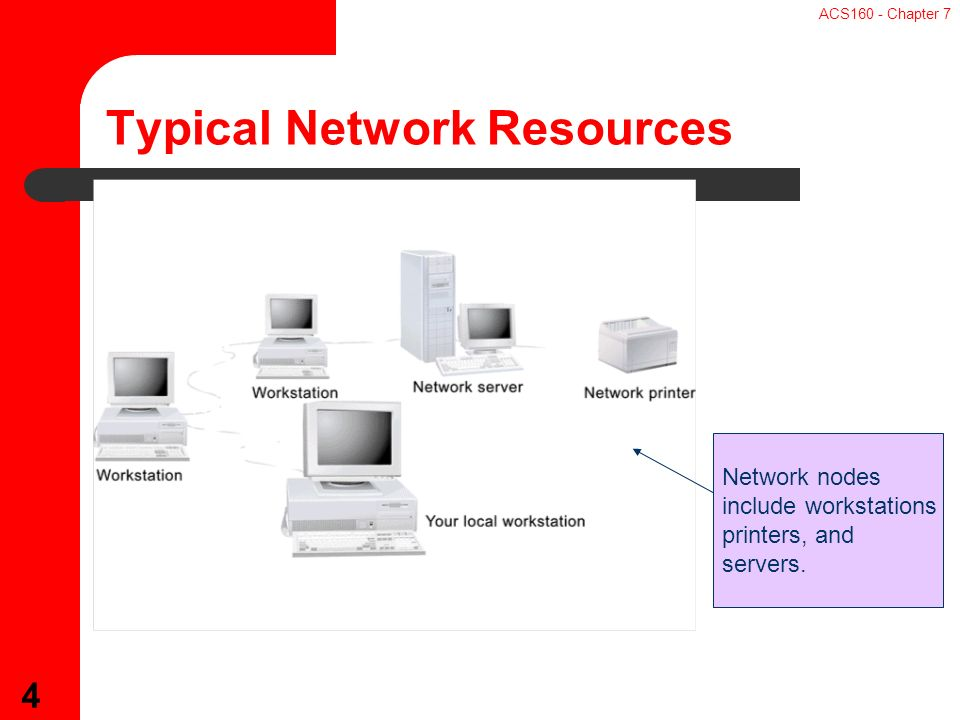 ACS160 - Chapter 7 4 Network nodes include workstations printers, and servers.