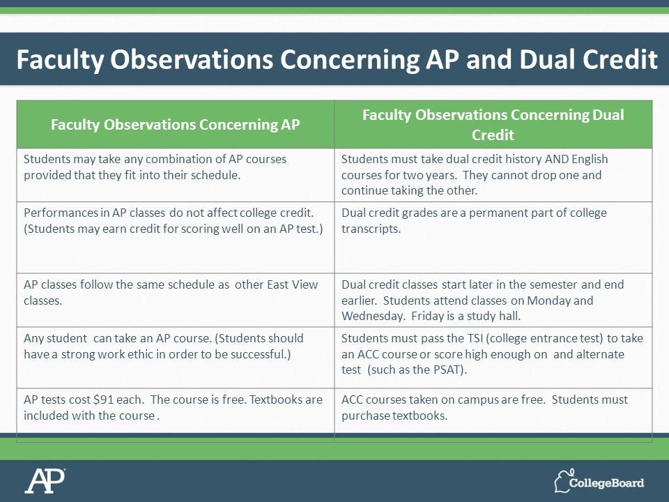 Faculty Observations Concerning AP and Dual Credit Faculty Observations Concerning AP Faculty Observations Concerning Dual Credit Students may take any combination of AP courses provided that they fit into their schedule.