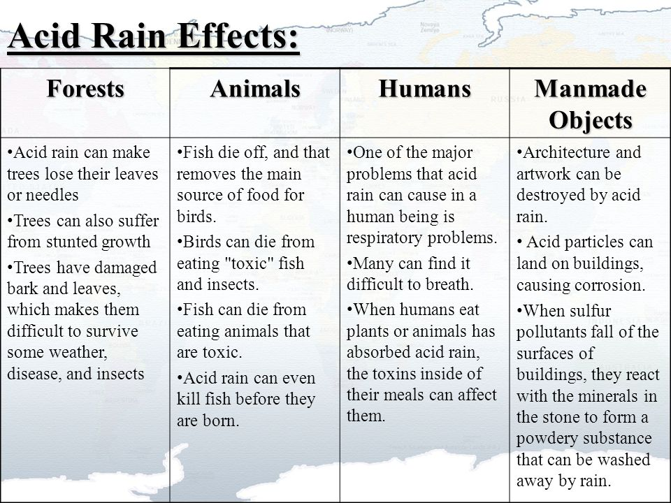 essays acid rain The scientific term for acid rain is acid deposition which means when the acid is taken from the air and is deposited on the earth essays related to acid rain 1.