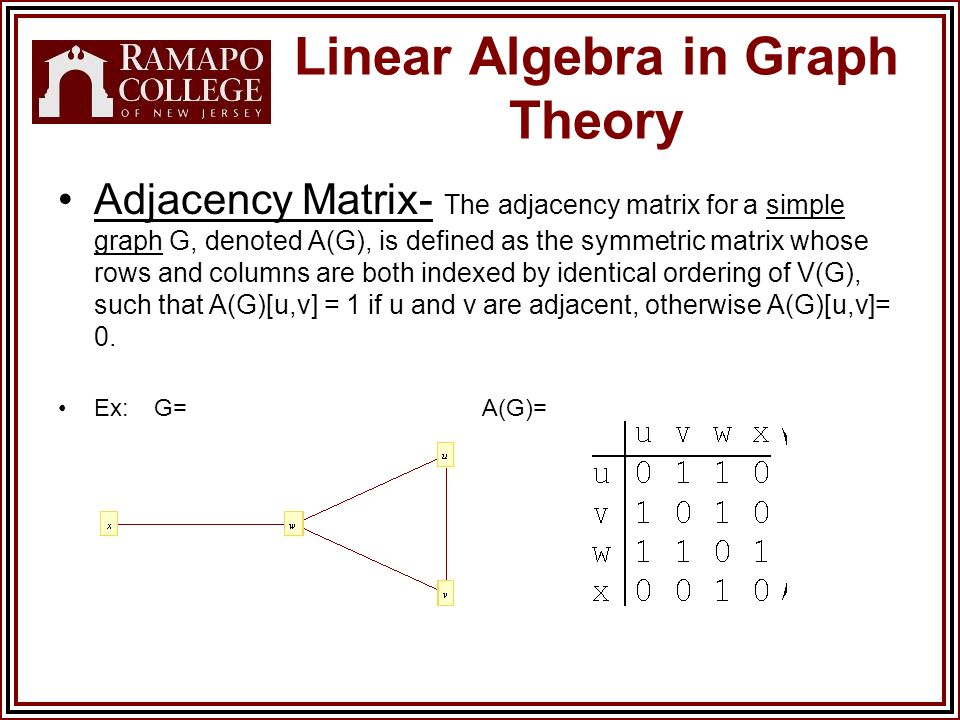 thesis on algebraic graph theory Conference on graph theory, matrix theory and interactions, queen's university, june 2014 contributed talk: coupon colorings of regular graphs modern trends in algebraic graph theory, villanova university, pa, june 2014 contributed talk: orthogonal polarity graphs and sidon sets advancement to candidacy, uc san diego, may 2014.