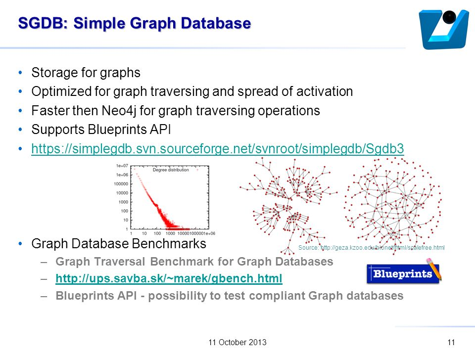 11 october primary research team capabilities dept of parallel 11 sgdb simple graph malvernweather Gallery