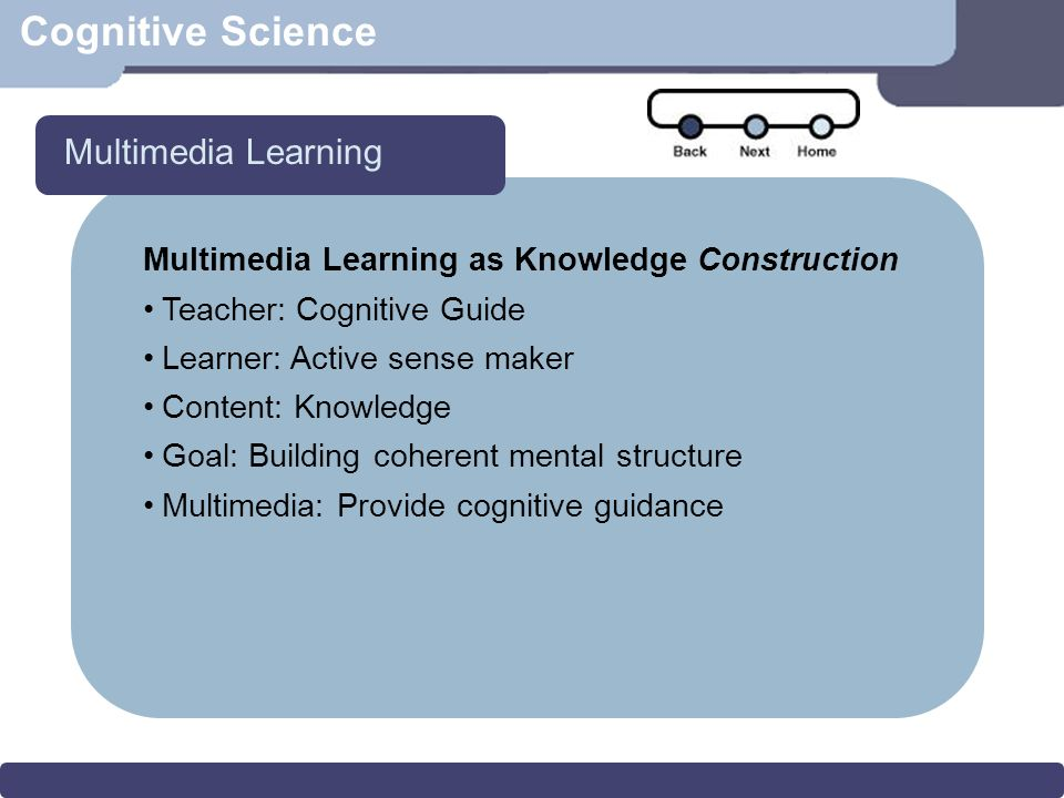 Cognitive Science Multimedia Learning as Knowledge Construction Teacher: Cognitive Guide Learner: Active sense maker Content: Knowledge Goal: Building coherent mental structure Multimedia: Provide cognitive guidance Multimedia Learning