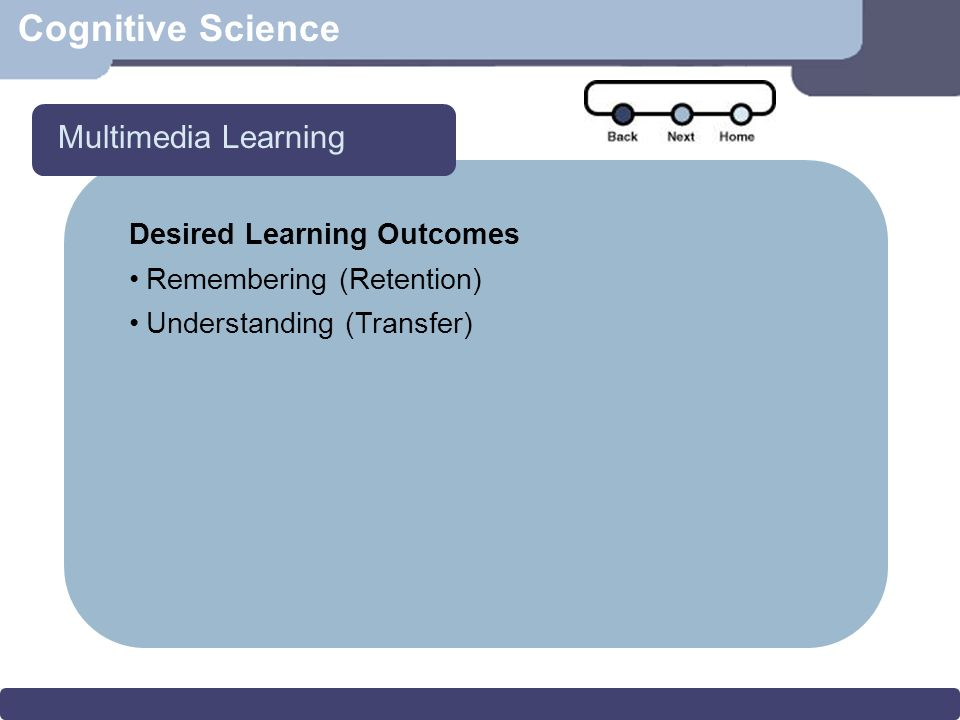 Cognitive Science Desired Learning Outcomes Remembering (Retention) Understanding (Transfer) Multimedia Learning