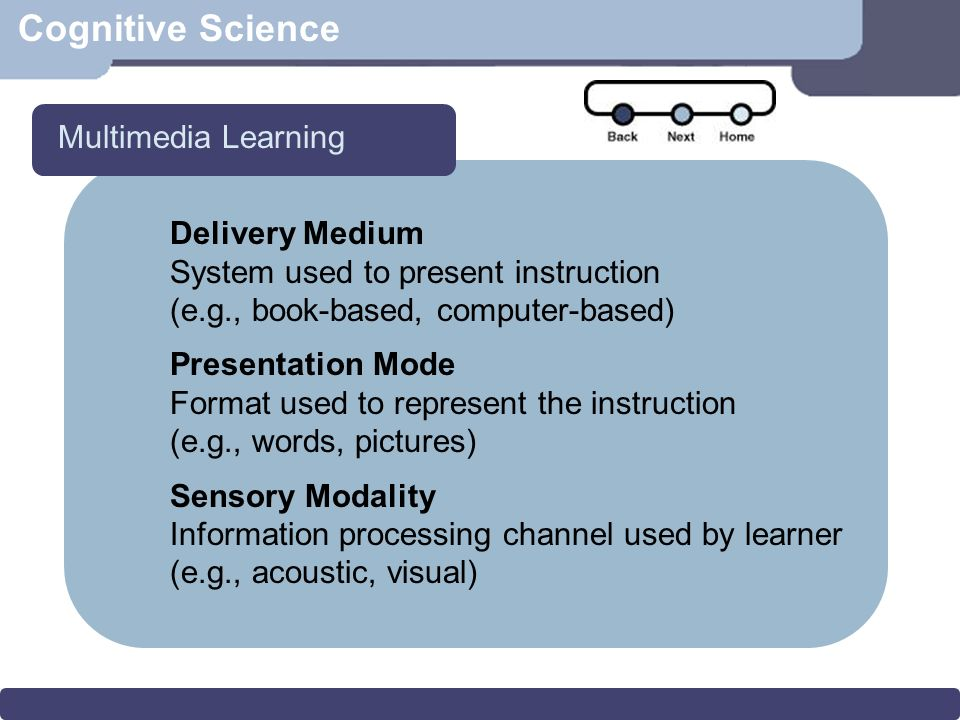 Cognitive Science Delivery Medium System used to present instruction (e.g., book-based, computer-based) Presentation Mode Format used to represent the instruction (e.g., words, pictures) Sensory Modality Information processing channel used by learner (e.g., acoustic, visual) Multimedia Learning